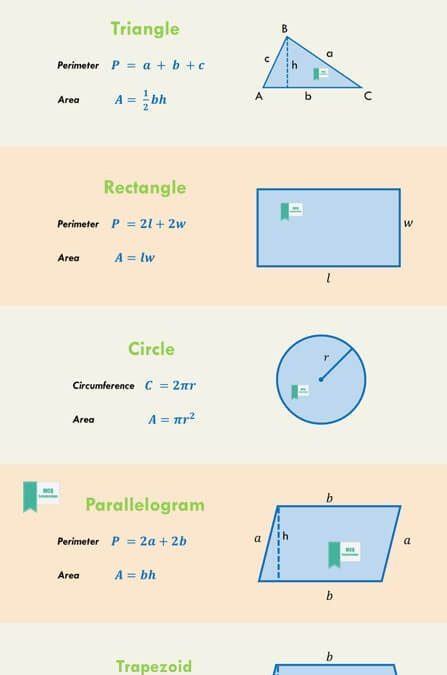 Basic Geometry Formula Reference Cheat Sheet