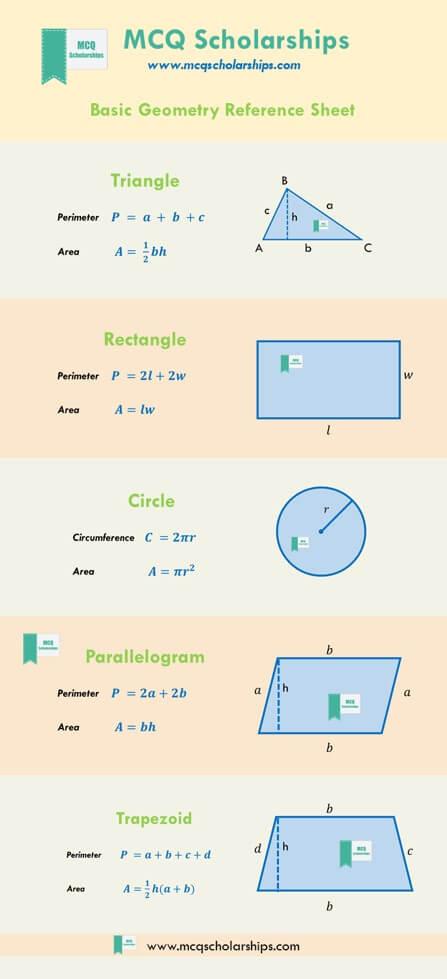 basic-geometry-reference-sheet