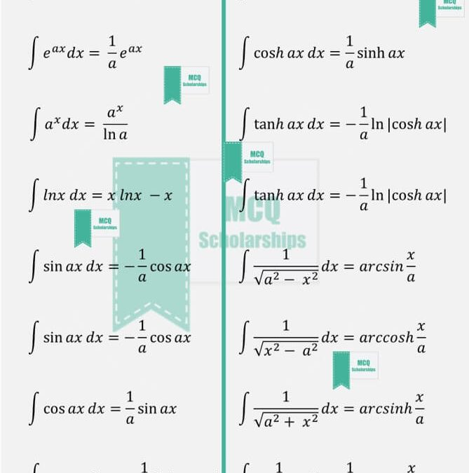Basic Integration Formula Sheet